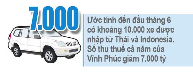 Trở lại giấc mơ xe hơi Việt: Áp lực xe nhập khẩu - Ảnh 2.