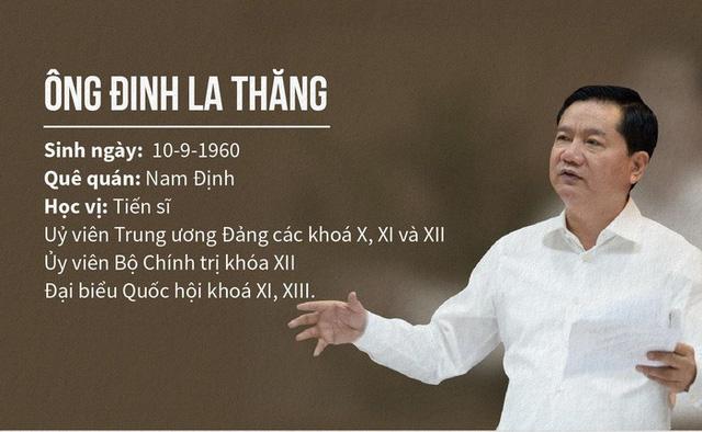 Đề nghị truy tố ông Đinh La Thăng - Ảnh 1.