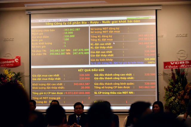 Hơn 343 triệu CP Sabeco bán hết, Bia Sài Gòn về tay tỉ phú Thái - Ảnh 1.