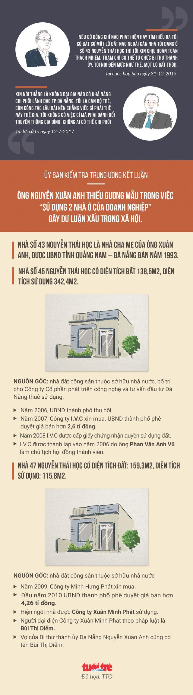 Nhà 43 của Bí thư Nguyễn Xuân Anh ôm nhà 45, 47 ra sao? - Ảnh 1.