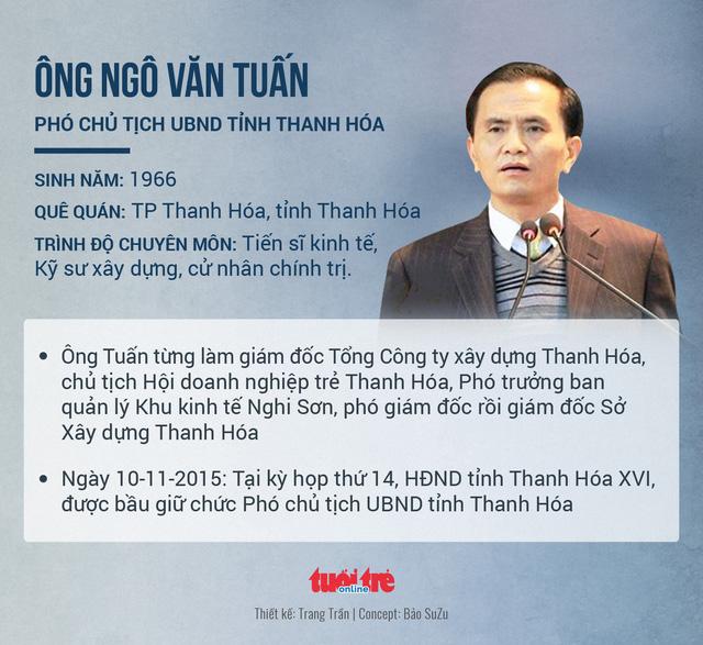 Ông Ngô Văn Tuấn nâng đỡ không trong sáng bà Quỳnh Anh - Ảnh 1.