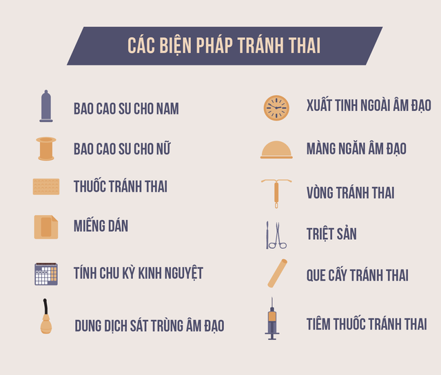 Phụ nữ Việt nạo phá thai nhiều nhất châu Á - Ảnh 2.