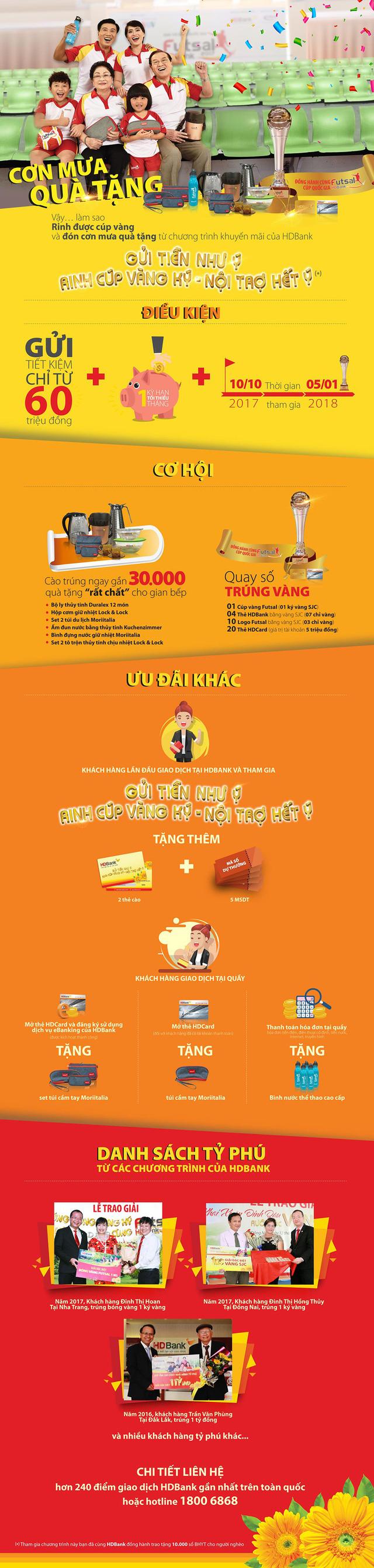 Cách rinh cúp vàng Futsal 1 ký của HDBank - Ảnh 1.