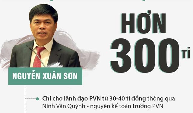 Làm gì với lời kêu gọi trả tiền của ông Nguyễn Xuân Sơn? - Ảnh 1.