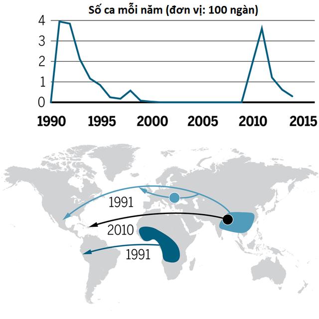 Phát hiện vi khuẩn tả siêu mạnh đều từ châu Á - Ảnh 2.