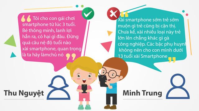 Tuổi nào xài smartphone hợp lý nhất? Ai cũng... có lý! - Ảnh 1.