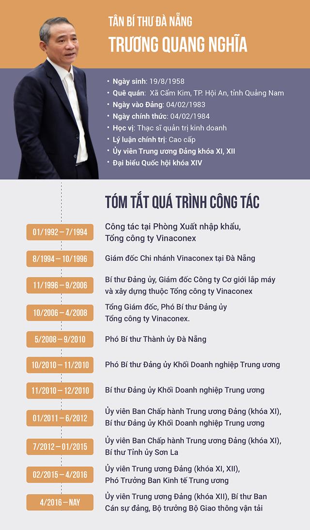 Ông Trương Quang Nghĩa làm bí thư Đà Nẵng là phương án phù hợp nhất - Ảnh 3.