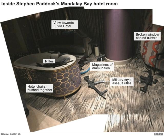Vụ xả xúng Las Vegas: Bản khai của nhân viên khách sạn đặt ra nghi vấn mới - Ảnh 2.