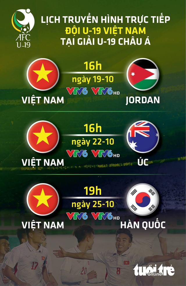 Lịch thi đấu của U19 VN tại Giải U19 châu Á 2018 - Ảnh 1.