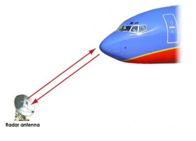 Máy bay tàng hình hoạt động như thế nào? - Ảnh 1.