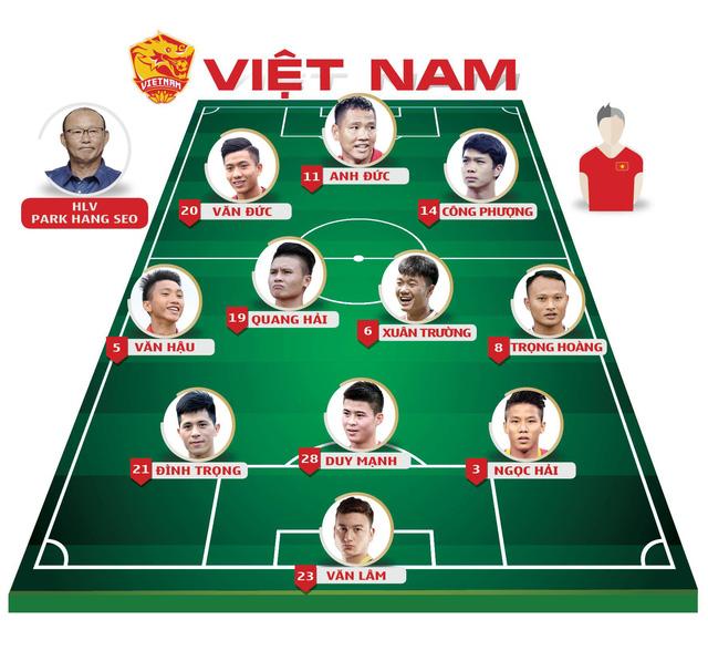 Đá bại Malaysia, Việt Nam rộng cửa vào bán kết - Ảnh 5.