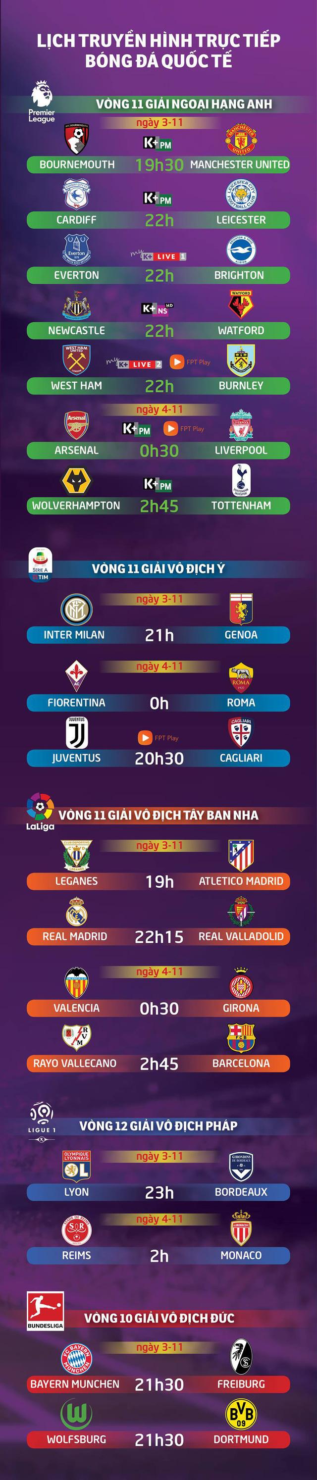 Lịch thi đấu, truyền hình bóng đá hôm nay 3-11 - Ảnh 1.