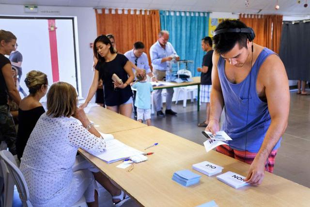 Dân New Caledonia bỏ phiếu nói không độc lập với Pháp - Ảnh 1.