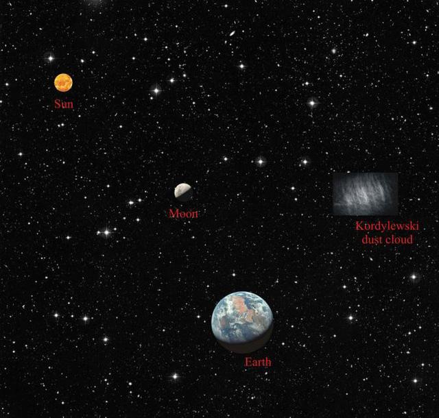 Phát hiện thêm hai 'mặt trăng' của Trái đất - Ảnh 1.