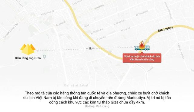 Ai Cập diệt 30 tay súng khủng bố ở khu vực xe du khách Việt bị đánh bom - Ảnh 2.