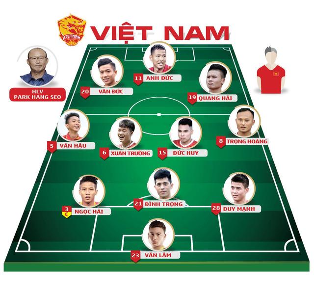 Trực tuyến Việt Nam - Philippines (hiệp 1: 0-0): sóng gió trước khung thành Philippines - Ảnh 1.