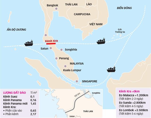 Trung Quốc ra sức vận động đào siêu kênh Kra xuyên Thái Lan - Ảnh 3.