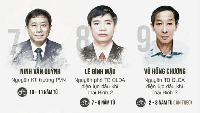 Luật sư kiến nghị điều tra bổ sung vụ án ông Đinh La Thăng - Ảnh 1.