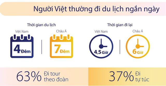 Du khách Việt có hành trình du lịch ngắn nhất thế giới - Ảnh 1.