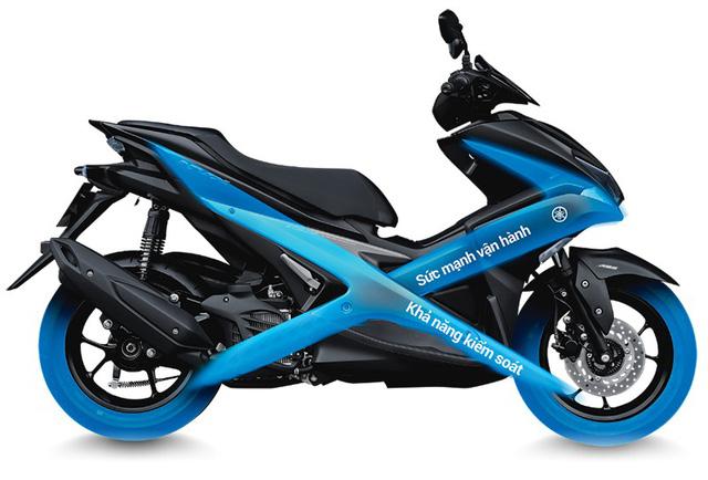 Động cơ xe tay ga Yamaha có thật sự tốt? - Ảnh 3.