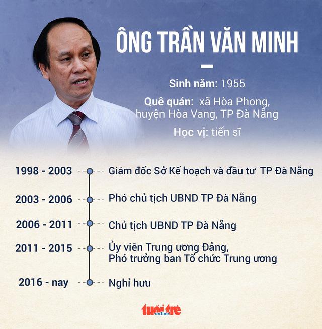 Khởi tố cựu chủ tịch Đà Nẵng Trần Văn Minh, Văn Hữu Chiến - Ảnh 3.