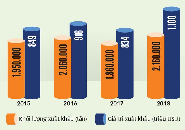 Nông dân phấn khởi vì lúa trúng mùa được giá, lời 45% - Ảnh 2.