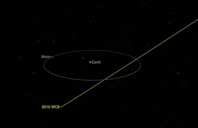 Một tiểu hành tinh vừa bay sát Trái đất nhất trong 300 năm qua - Ảnh 2.