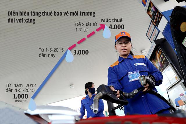 Tăng thuế xăng dầu: hộ chi thêm cao nhất 130.000 đồng/ tháng - Ảnh 1.