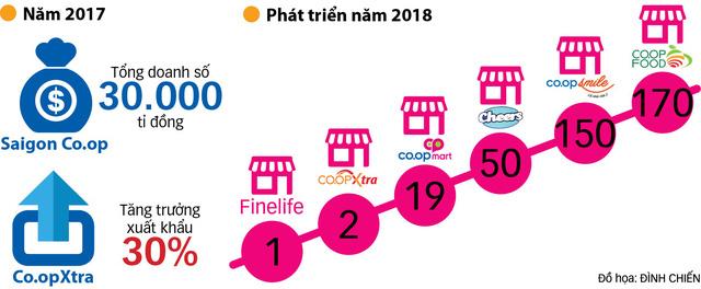 Siêu thị Việt bán hàng Việt cho người Việt - Ảnh 3.