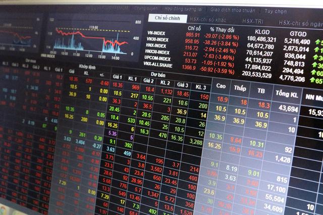 VN Index tuột 29 điểm, thủng đáy 1.000 điểm, hàng tỷ USD bốc hơi