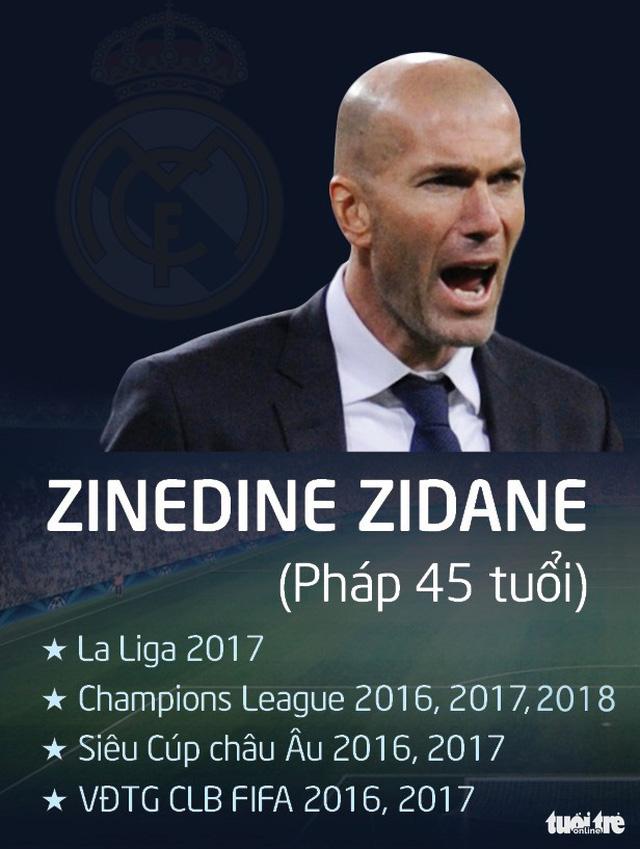Zidane rời Real Madrid vì không còn cảm giác có thể chiến thắng - Ảnh 3.