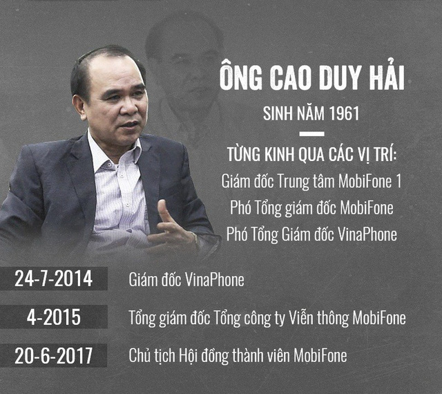 Thương vụ mua AVG: Vi phạm của Bộ trưởng Trương Minh Tuấn là rất nghiêm trọng - Ảnh 2.