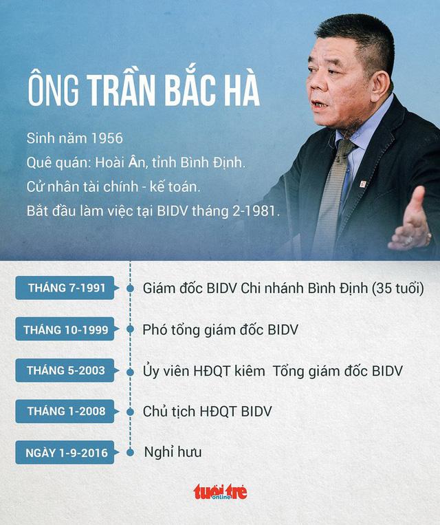 Khai trừ Đảng ông Trần Bắc Hà, nguyên chủ tịch HĐQT Ngân hàng BIDV - Ảnh 2.