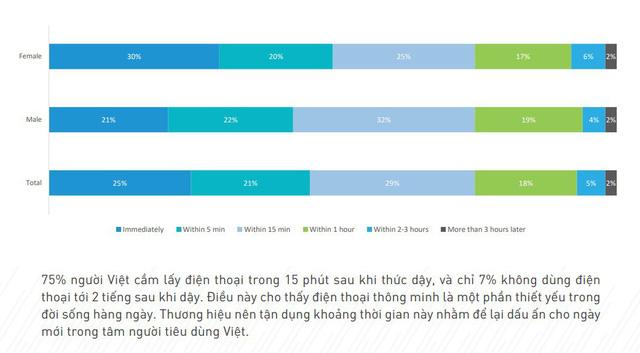 Người Việt sẵn sàng đổi thông tin cá nhân lấy quà miễn phí! - Ảnh 2.