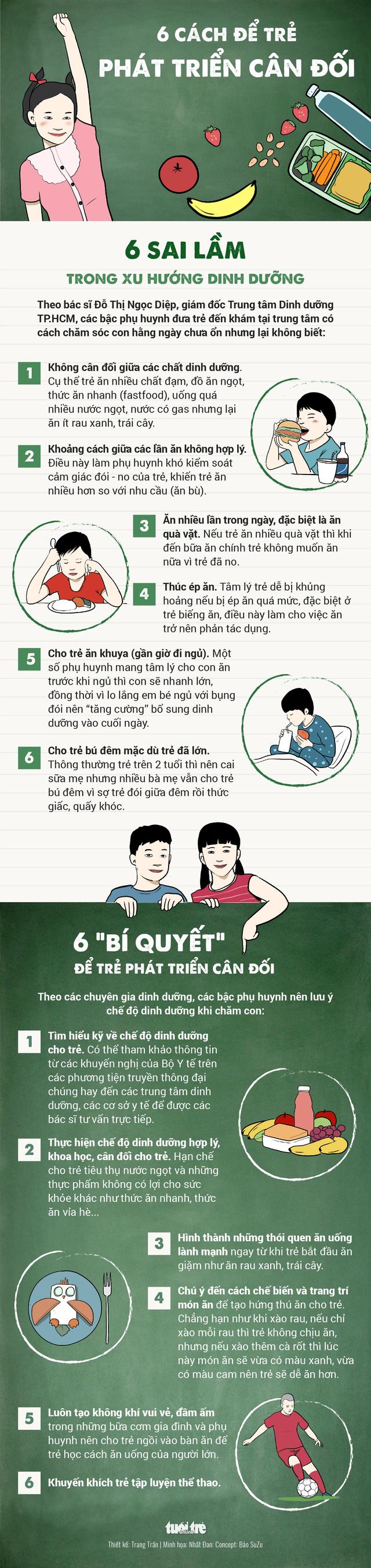 6 cách để trẻ không quá gầy, quá béo - Ảnh 1.