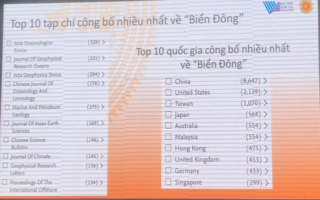 Tốp 10 nước công bố Biển Đông nhiều nhất không có Việt Nam - Ảnh 1.
