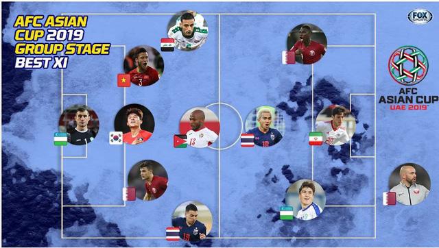 Quế Ngọc Hải vô đội hình tiêu biểu vòng bảng Asian Cup 2019 - Ảnh 1.