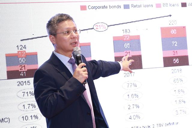 Ngân hàng cổ phần đầu tiên cán đích lợi nhuận 10.000 tỉ đồng - Ảnh 1.