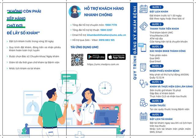 Ứng dụng thanh toán trực tuyến tại Bệnh viện Đại học Y Dược TP.HCM - Ảnh 2.