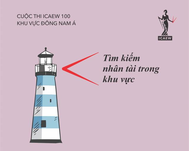 ICAEW tìm kiếm 100 sinh viên xuất sắc khu vực Đông Nam Á - Ảnh 1.