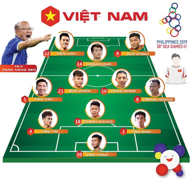 U22 Việt Nam - Indonesia (19g): Quyết tâm giành huy chương vàng - Ảnh 1.
