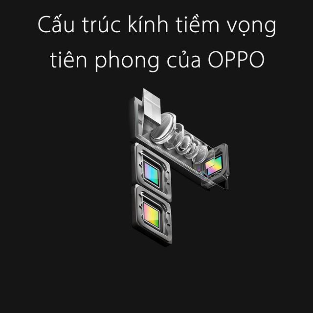 OPPO tiết lộ công nghệ zoom lossless 10X tại Mobile World Congress 2019 - Ảnh 2.