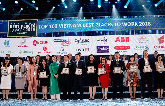 Sanofi Việt Nam lần thứ 5 vào top 100 nơi làm việc tốt nhất Việt Nam - Ảnh 1.