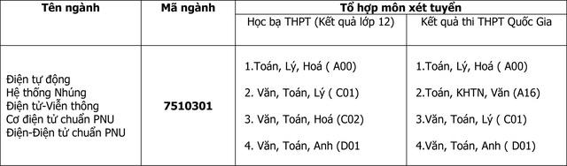 tên ngành dien tu