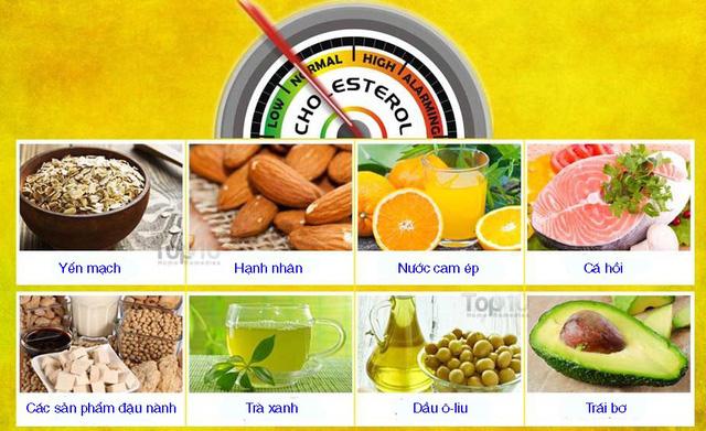 10 thực phẩm hàng đầu làm giảm cholesterol - Ảnh 1.
