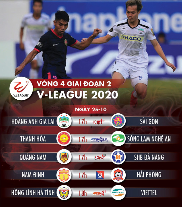 Lịch trực tiếp vòng 4 V-League 2020: Quảng Nam xuống hạng, Viettel trở lại ngôi đầu? - Ảnh 1.