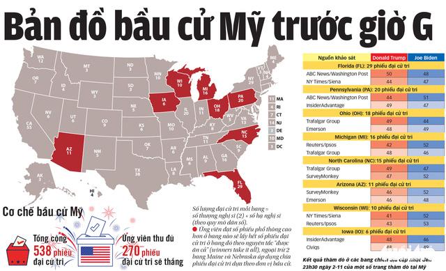 Nước Mỹ chính thức bước vào cuộc bầu cử 2020 - Ảnh 1.