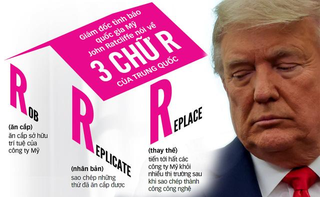 Ông Trump sẽ tất tay ra sao với Trung Quốc trong 46 ngày cuối nhiệm kỳ? - Ảnh 1.