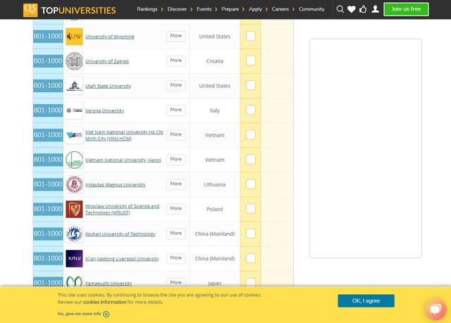 Hai trường đại học Việt Nam tiếp tục có mặt trong bảng xếp hạng thế giới - Ảnh 1.