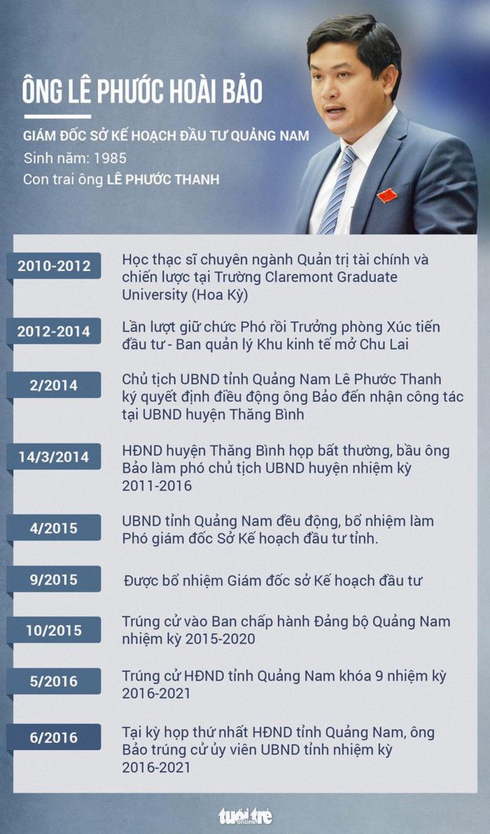 Quảng Nam thu hồi các quyết định bổ nhiệm ông Lê Phước Hoài Bảo - Ảnh 2.